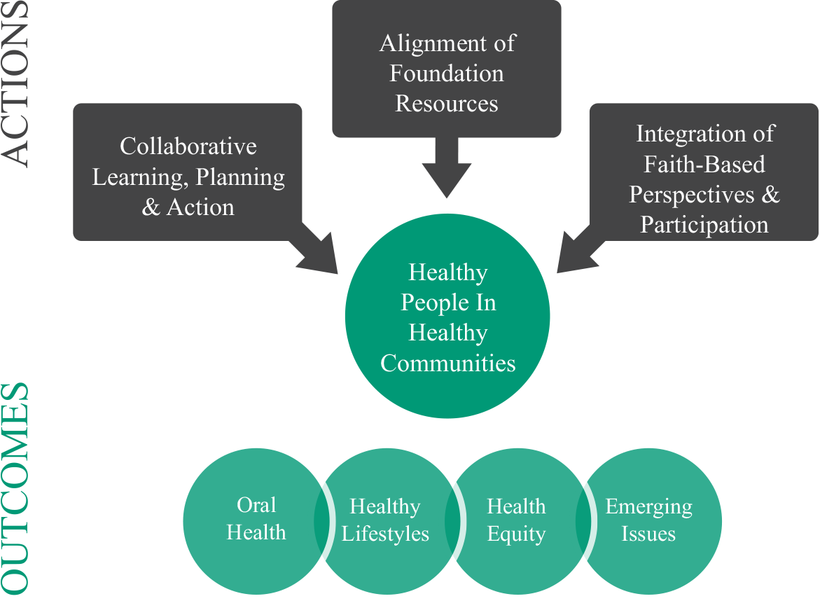 shf_strategic_framework_graphic